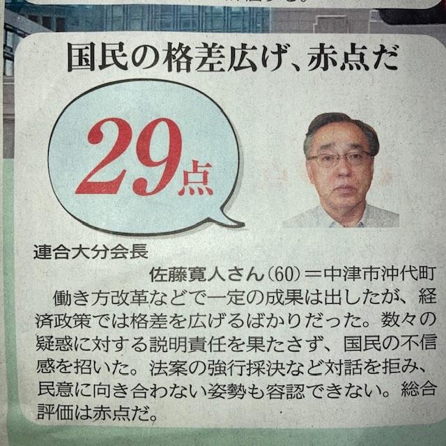 連合大分佐藤会長の安倍政権の評価は、肉や赤点を想起させる29点。